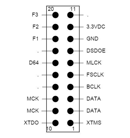 Amanero Output Header